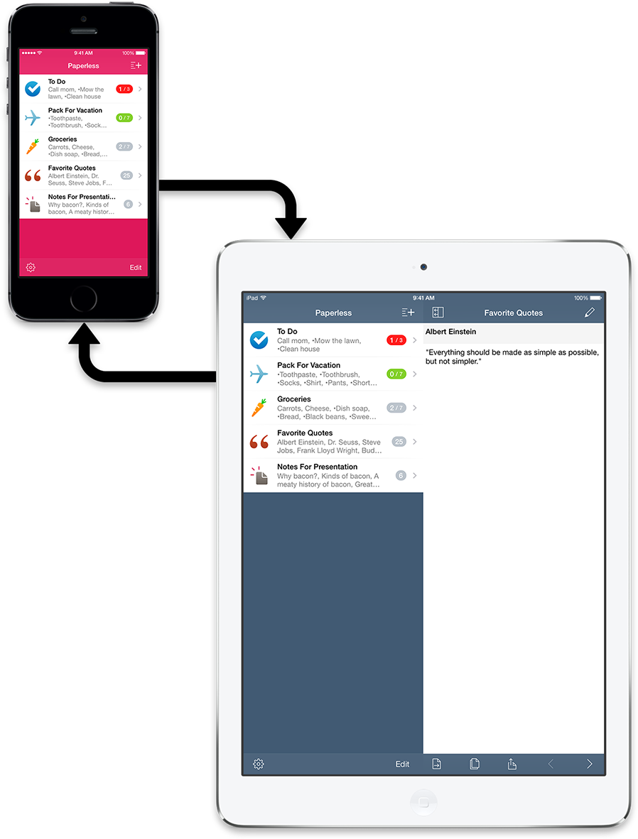 Syncing Paperless lists between an iPhone and iPad